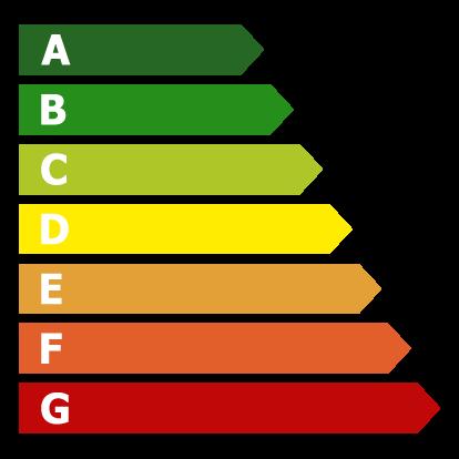 Energieeffizienzcheck