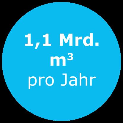 1,1 Mrd Liter Wasser pro Jahr Wasserverbrauch Schweiz